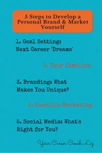 Start Branding & Marketing Yourself Today!
