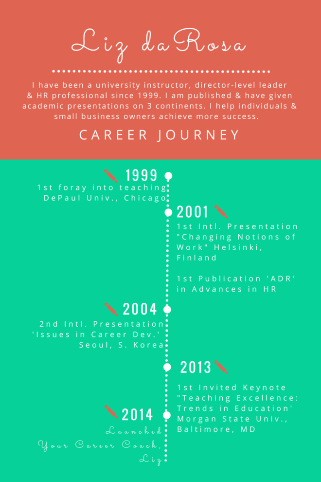 Personal Branding; Liz daRosa's Career Journey, Created using Canva.com
